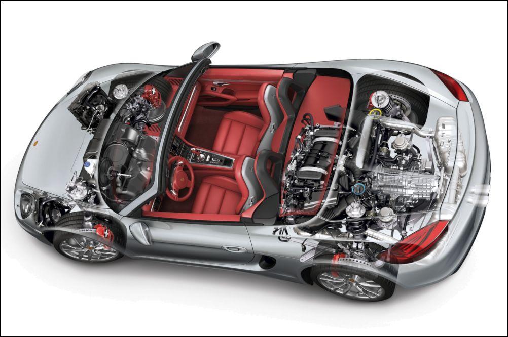 Z Subaru Boxer Turbodie as well Porsche Boxster Cutaway also Car Photo further Porsche Boxster S furthermore A Engine. on porsche boxster cutaway